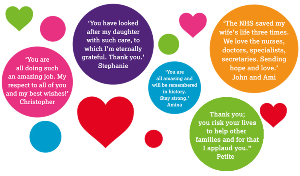Messages for our NHS staff, from our hospital supporters