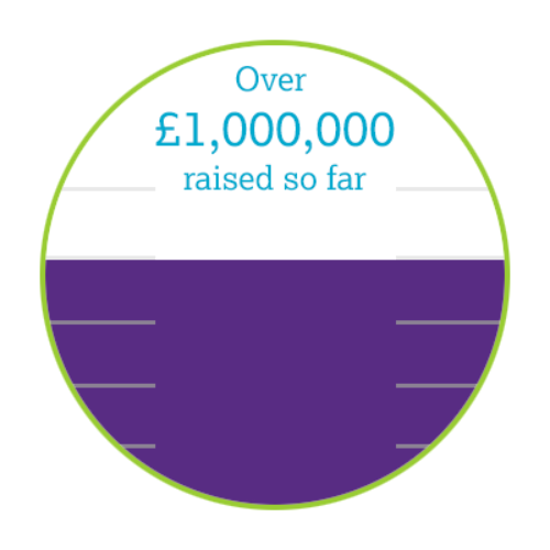 Over £1,000,000 raised so far